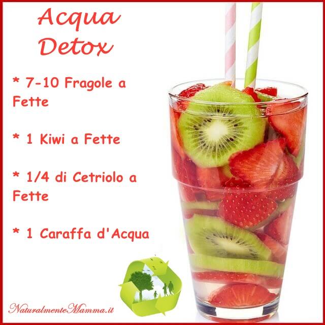 Acqua Detox Fragola Kiwi Cetriolo