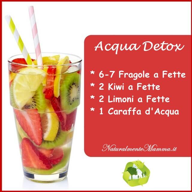 Acqua Detox Fragola Kiwi Limone