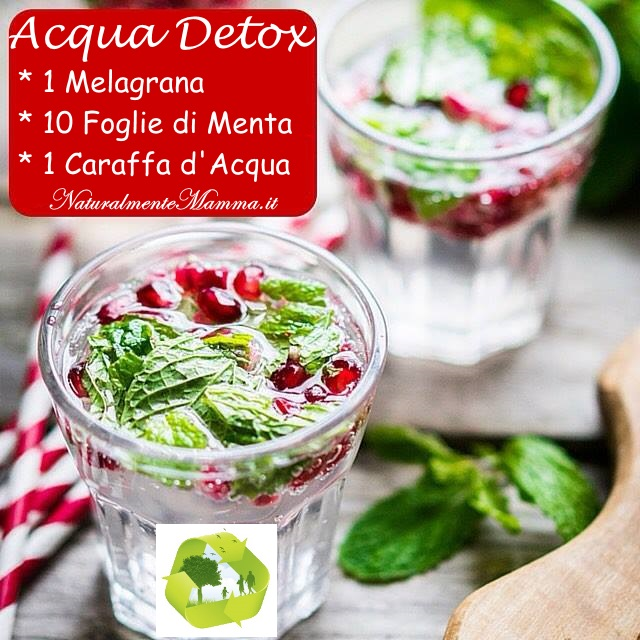 Acqua Detox Melagrana Menta