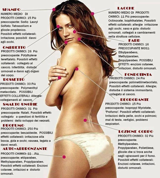 Cosmetici tossici (2)